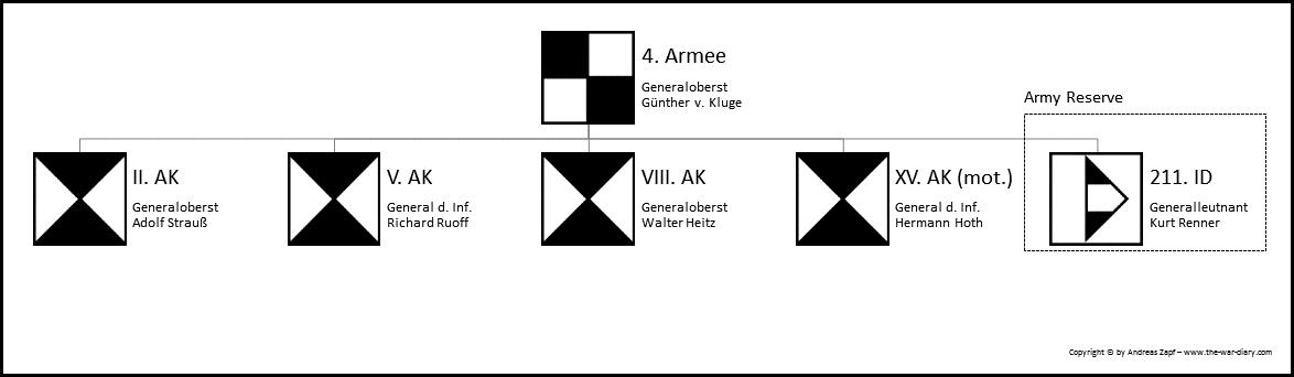 1940-05-10 - Fall Gelb - AOK4